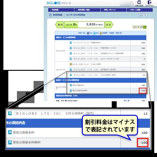 利用 料金 オプテージ mineo新料金プラン「マイピタ」登場! 必要なものを必要なだけ、おトクな料金で!!